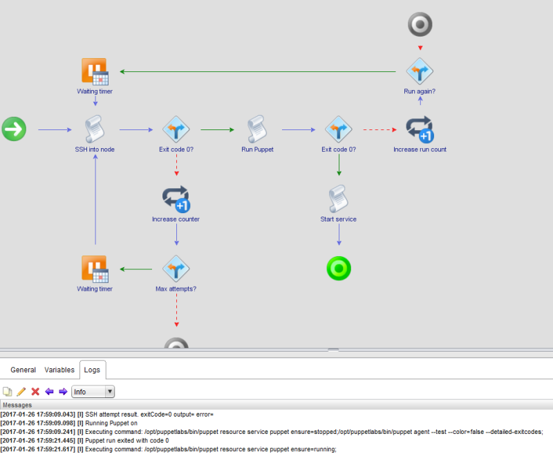 making-the-puppet-vrealize-automation-plugin-work-with-vrealize-orchestrator-fig-9